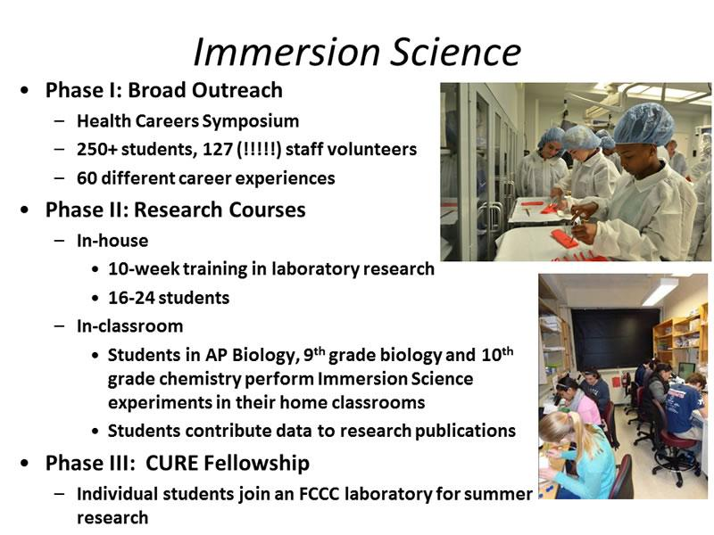 Immersion Science phases: I, Outreach; II, Courses; III, CURE Fellowship